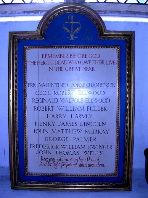 Roll Of Honour Norfolk Norwich All Saints