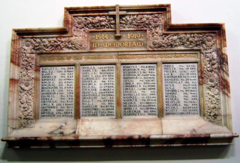 Roll Of Honour Warwickshire Edgbaston St George